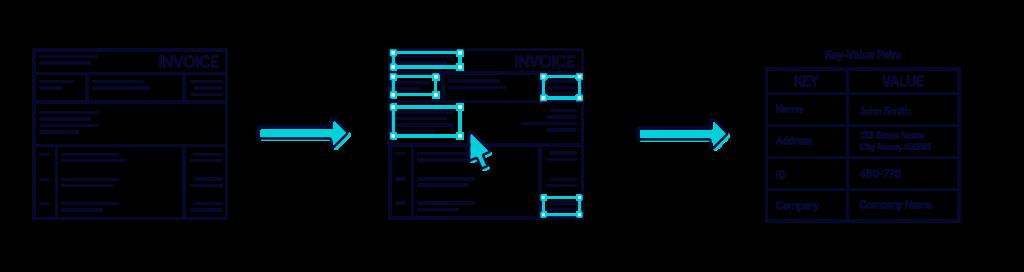 qCapture invoice diagram